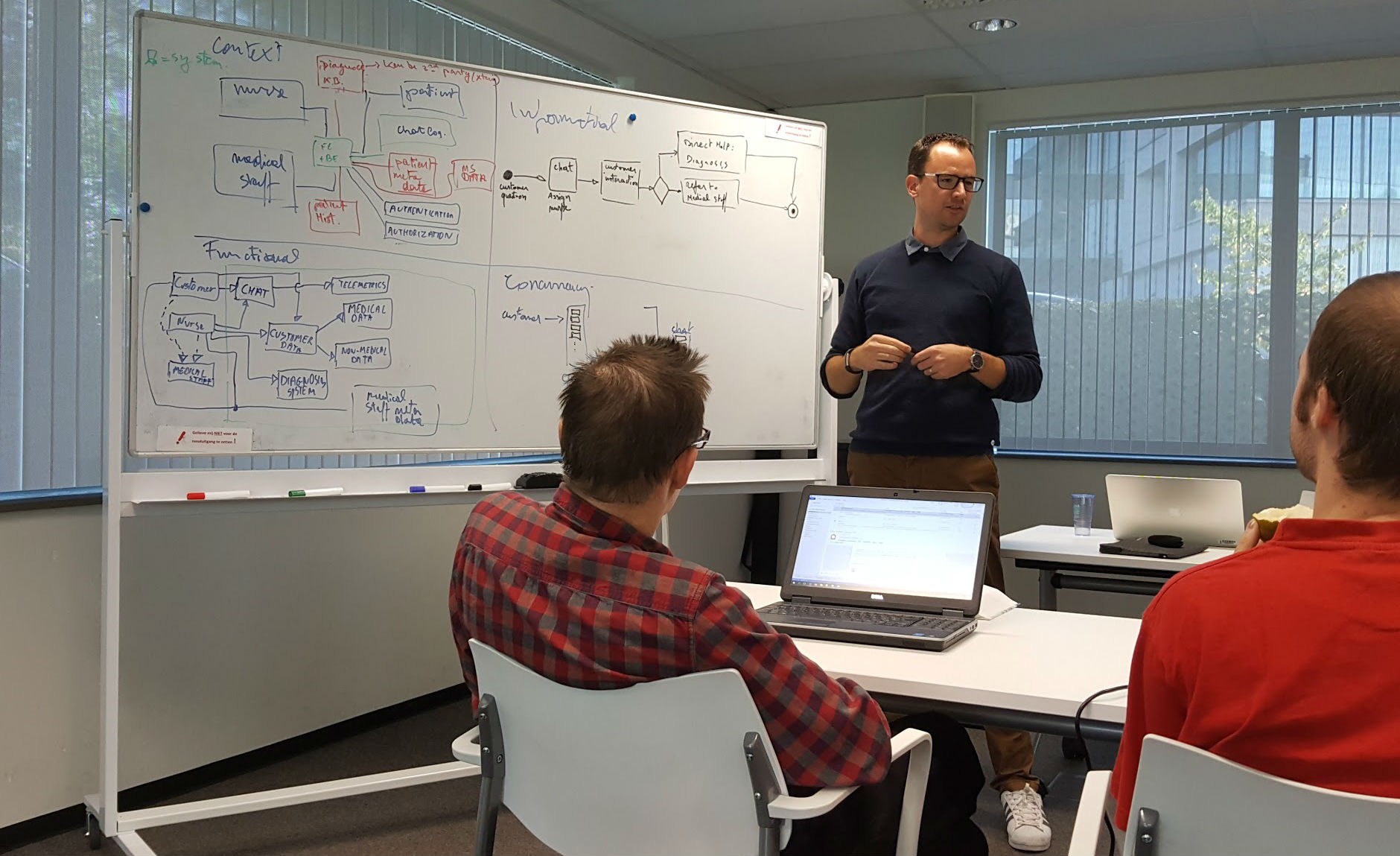 First edition of the Ordina Architecture Kata